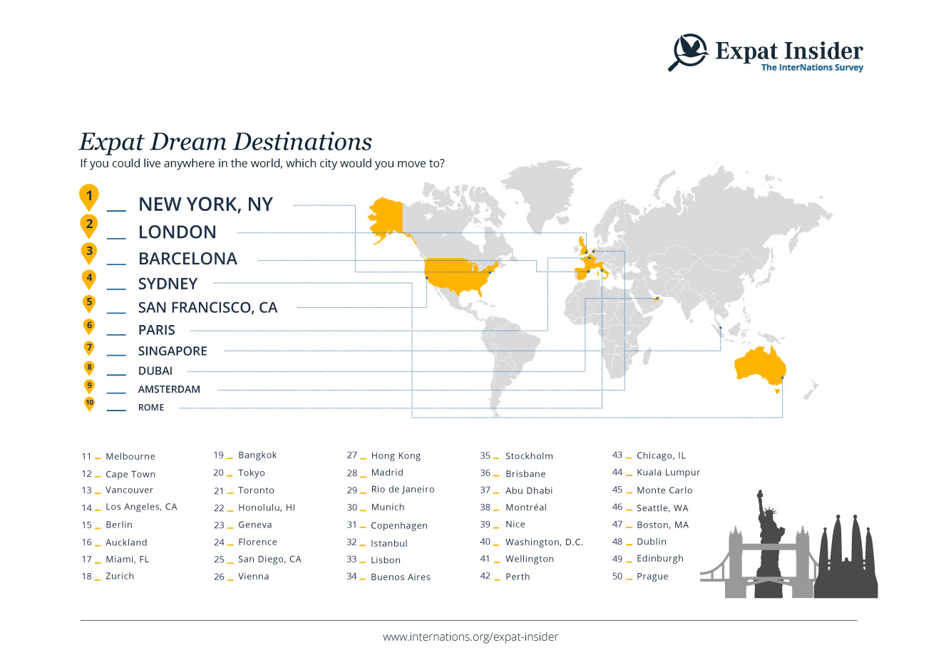 dream destinations Cheapflightscom put together a list of the top 15 bucket list destinations to fly to 15 destinations that are on your bucket you plan your next dream.